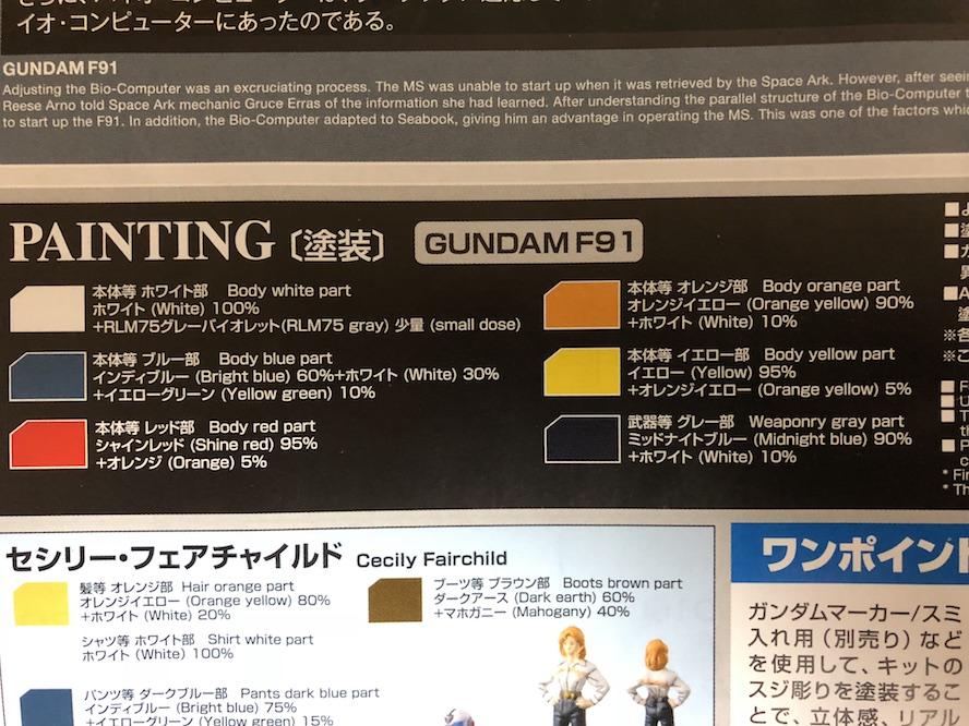 MG F91の価格|定期的に品切れになるので注意!