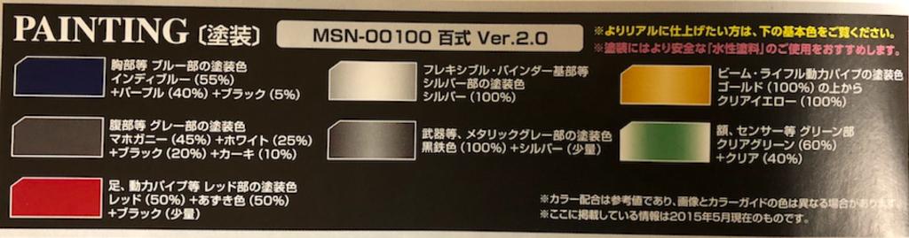 MG『百式 Ver.2.0』ガンプラレビュー!HG・旧MGモデルと比較してみた