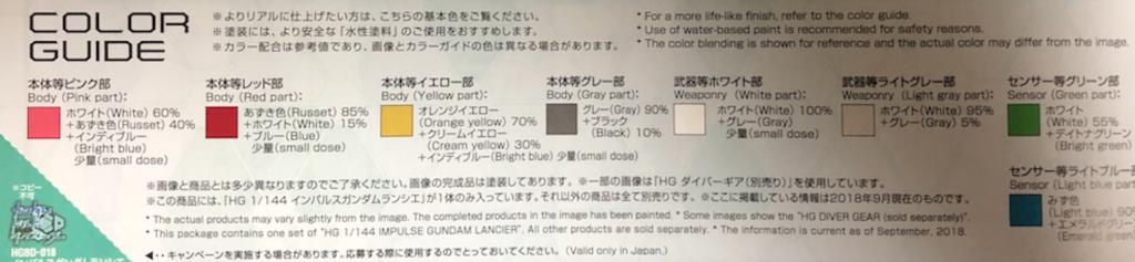 HGBD『インパルスガンダムランシエ&アルク』ガンプラレビュー【ビルドダイバーズ】