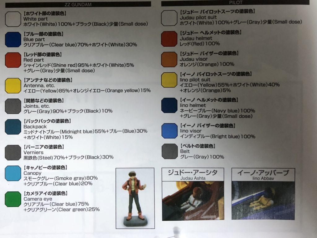ガンプラレビュー『MGダブルゼータガンダムZZ Ver.Ka(カトキ)』は傑作キット