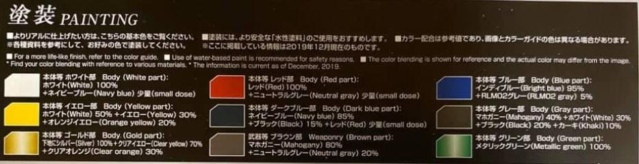 鬼神のかっこよさ!『MG ガンダムバルバトス』レビュー!&塗装ガイド